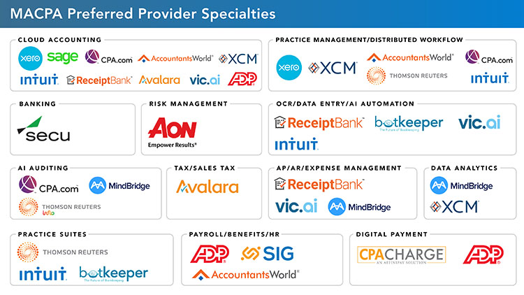 MACPA Preferred Provider Specialities